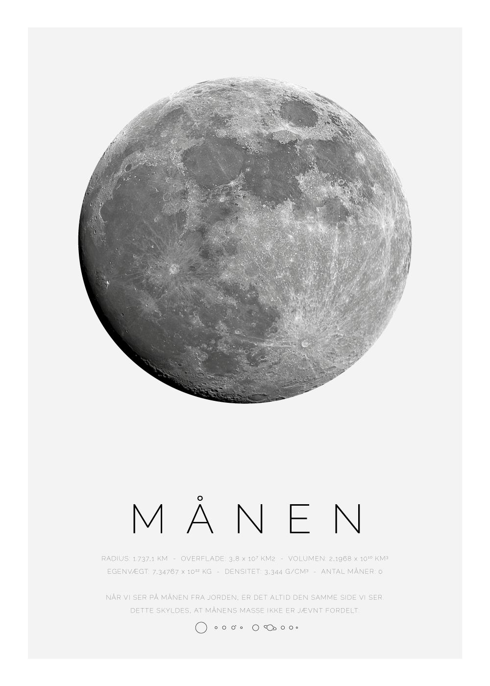 Billede af Månen - Planet plakat