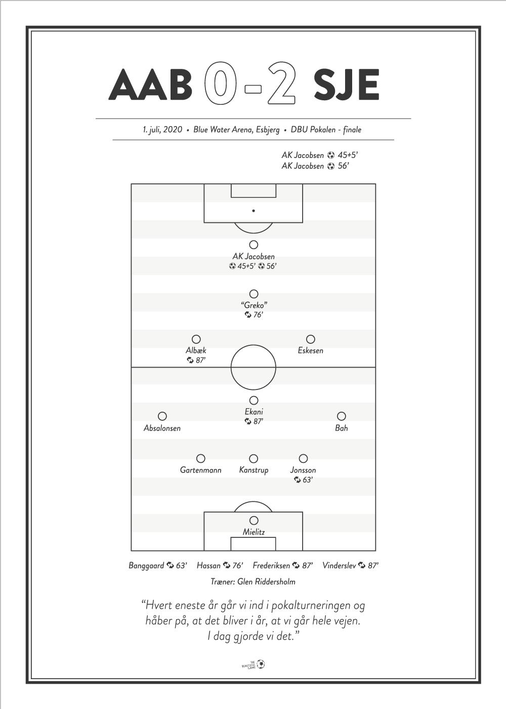 Billede af AAB - SJE 0-2 pokalfinale 2020 plakat