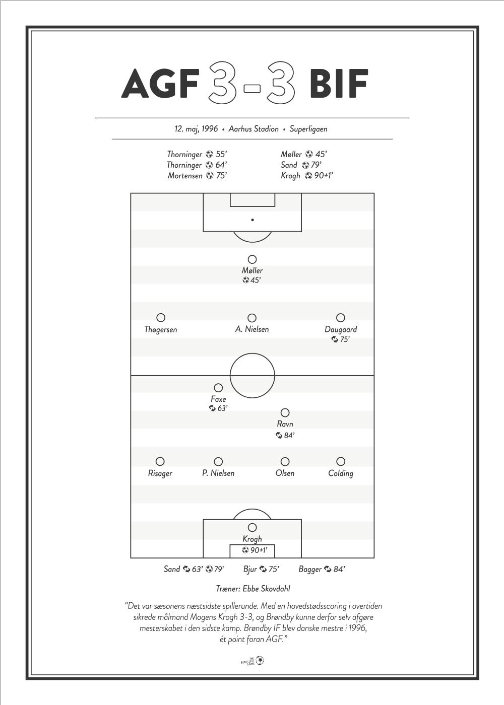Billede af AGF - BIF 3-3 Superligaen 1996 plakat