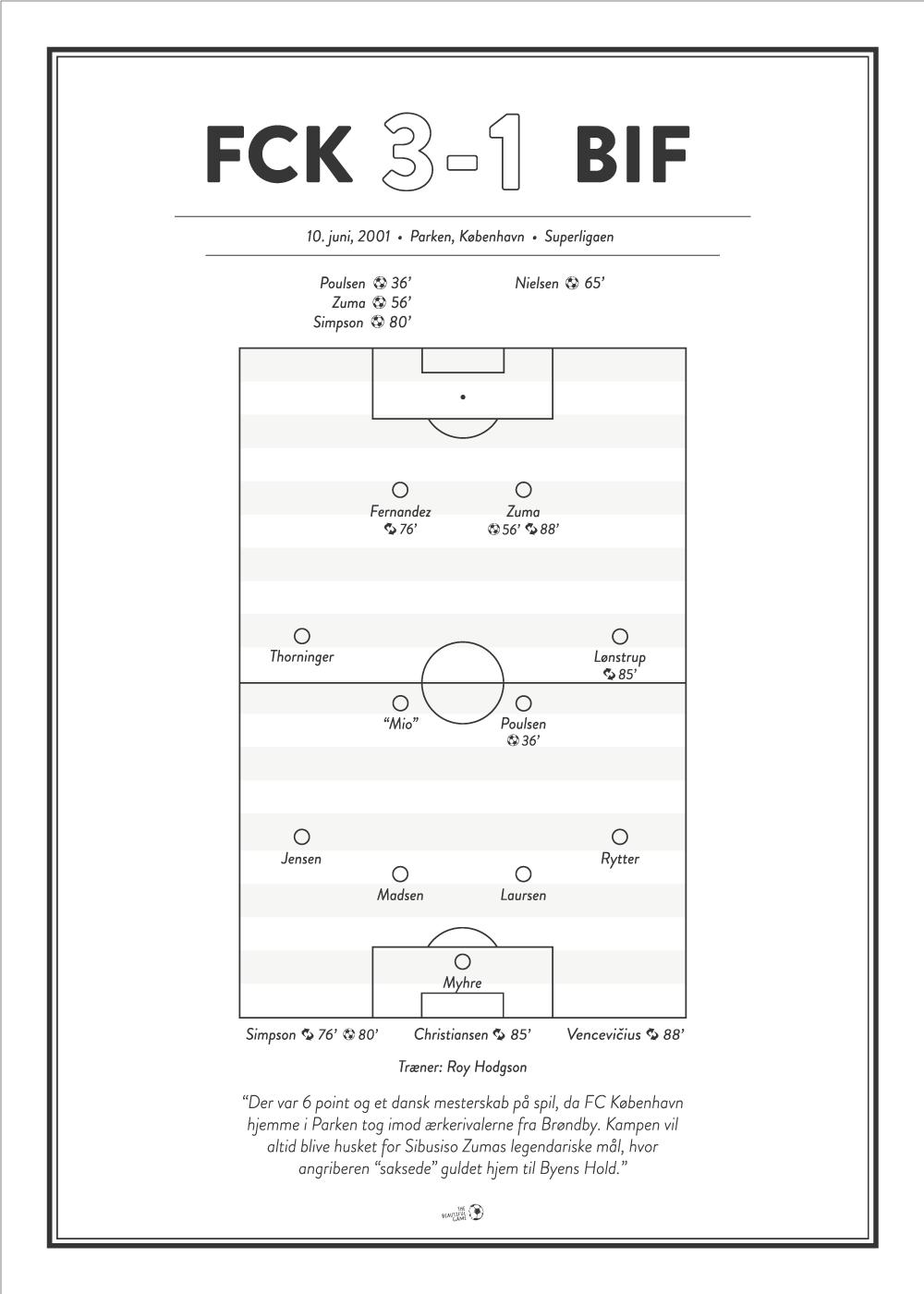 Billede af FCK - BIF 3-1 Superliga 2001 plakat