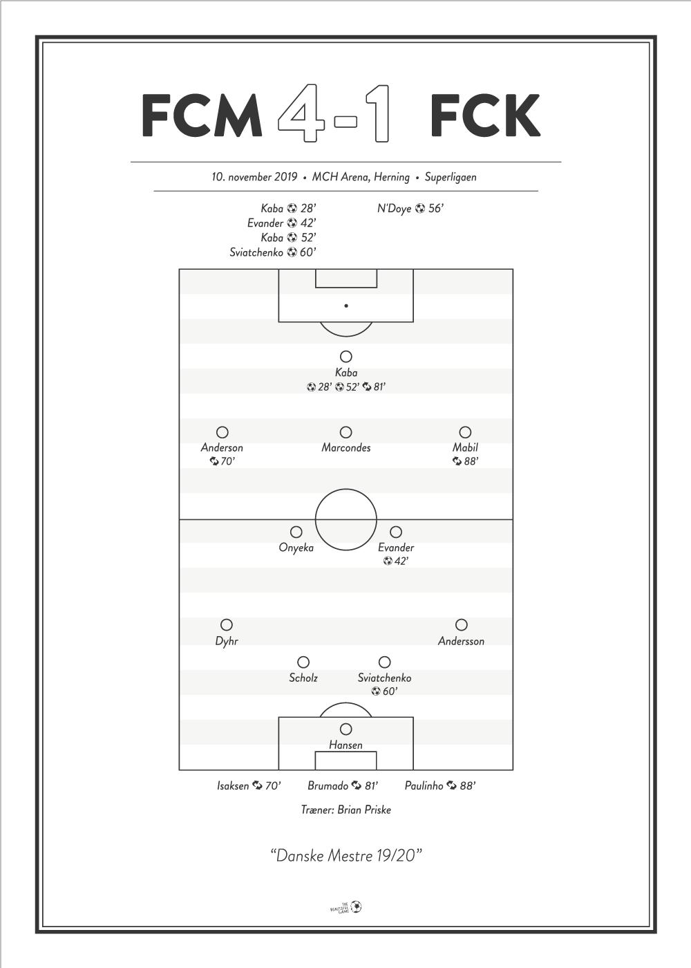 FCM - FCK 4-1 Superliga 2019 plakat
