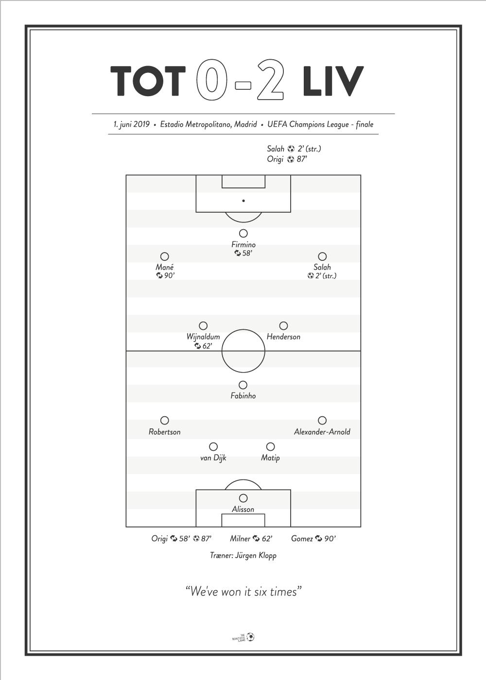 Billede af Tottenham - Liverpool 0-2 Champions League finale 2019 plakat