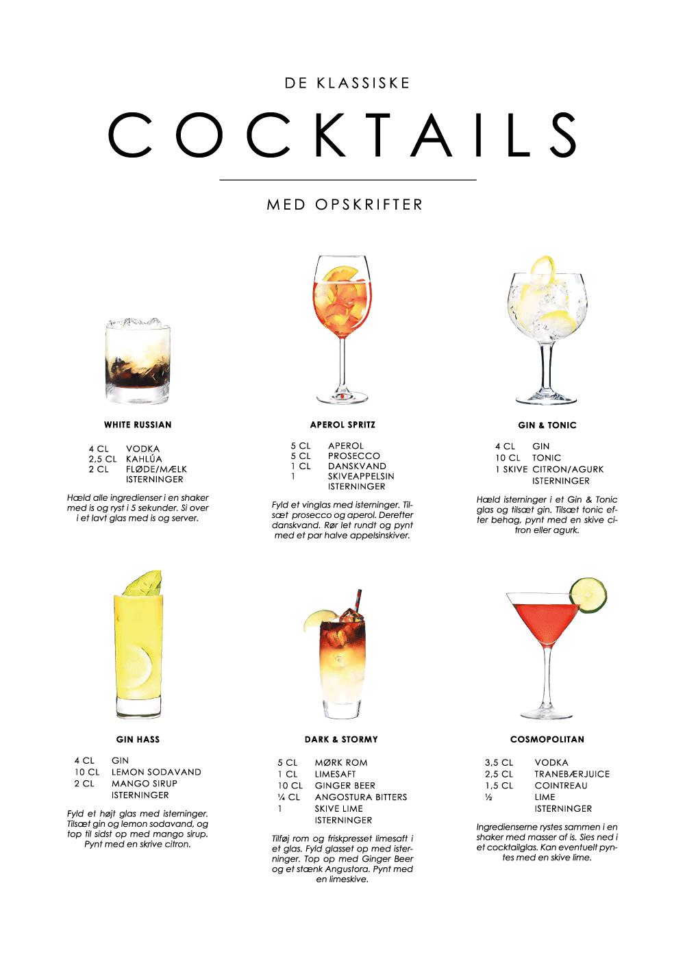 Billede af Cocktails opskrifter plakat - De klassiske nr. 4