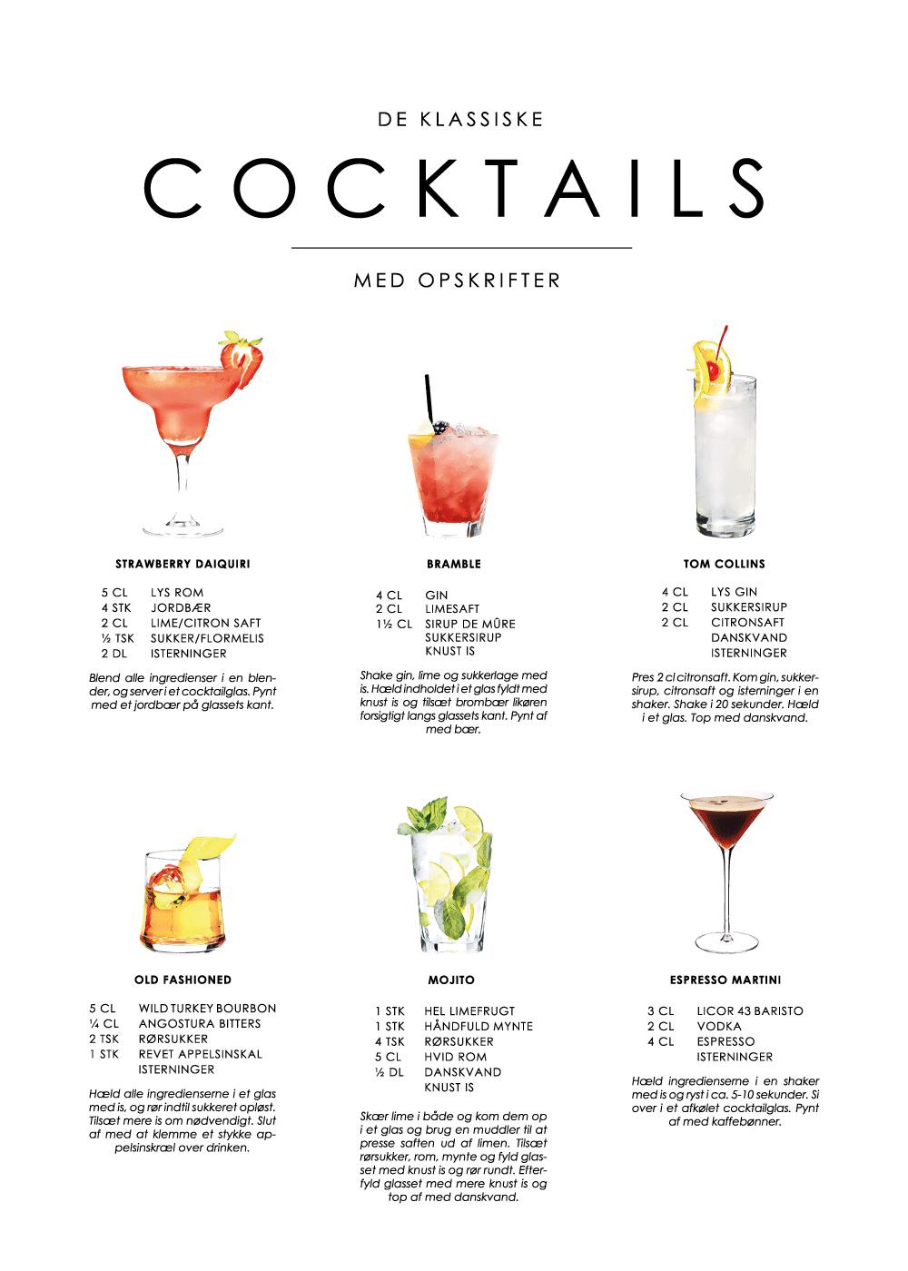 Cocktails opskrifter plakat - De klassiske nr. 3