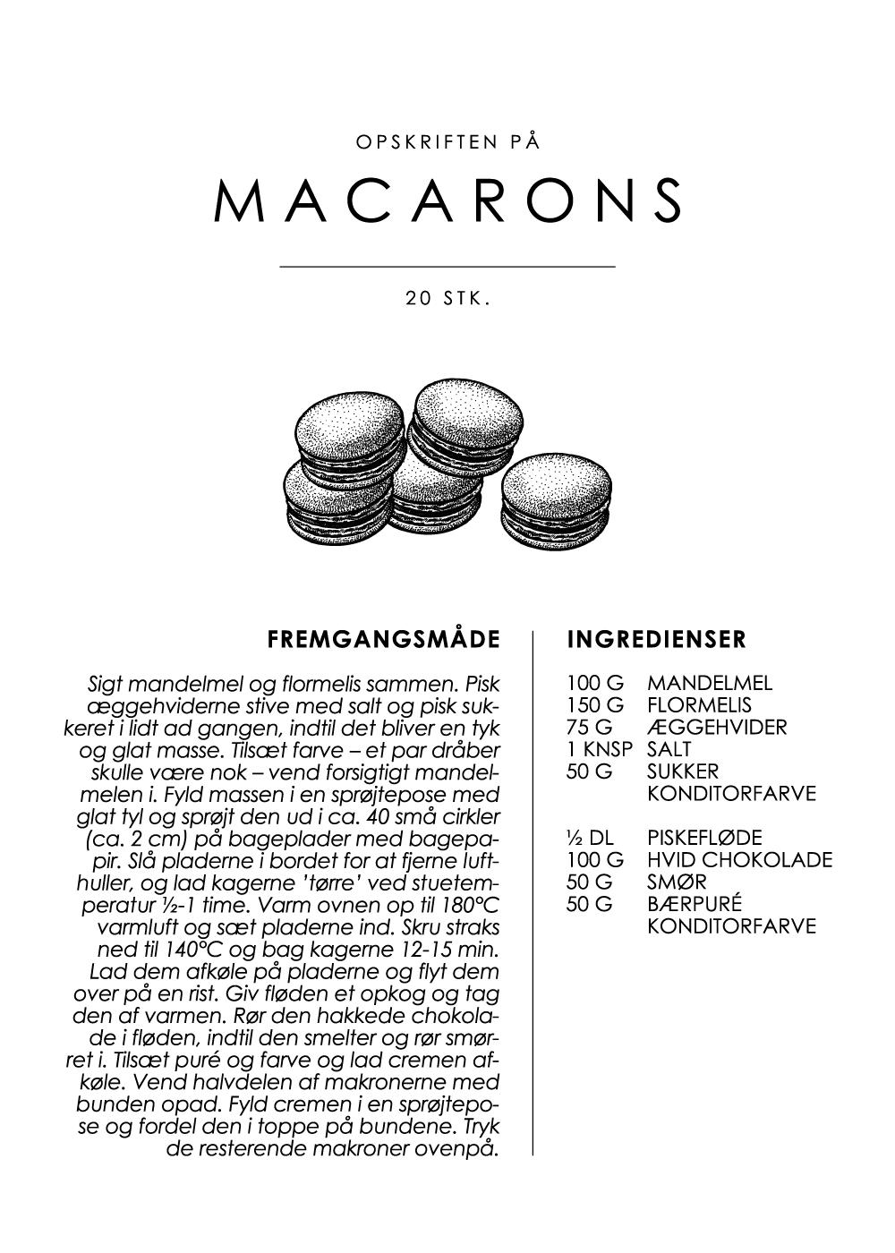 Billede af Macarons opskrift - Kage guide plakat