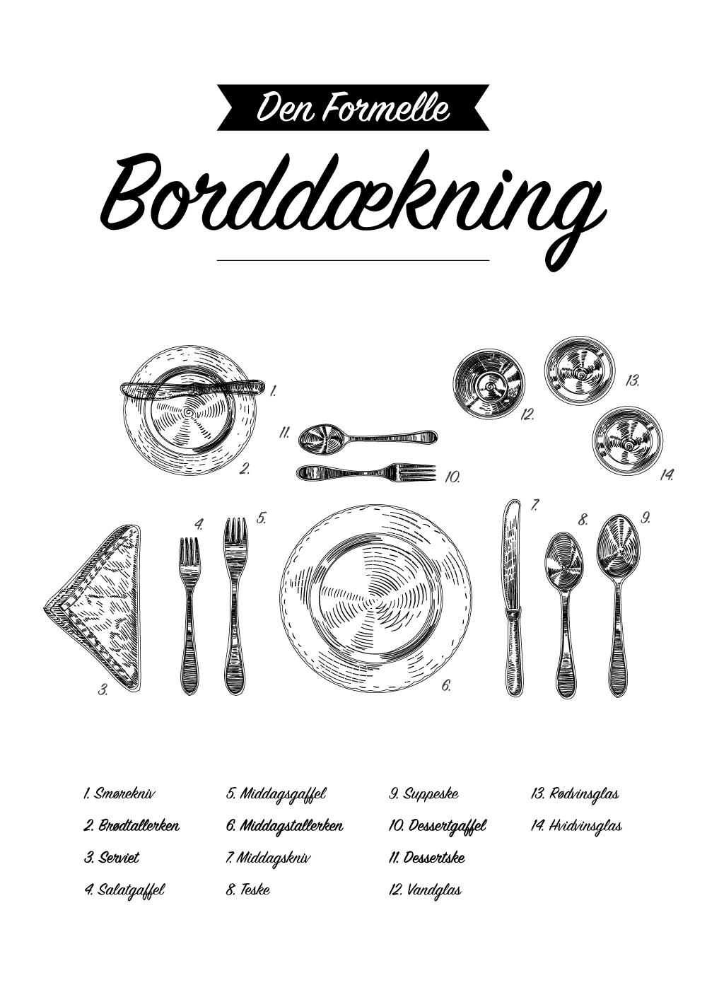 Billede af Borddæknings plakat - Køkken plakat