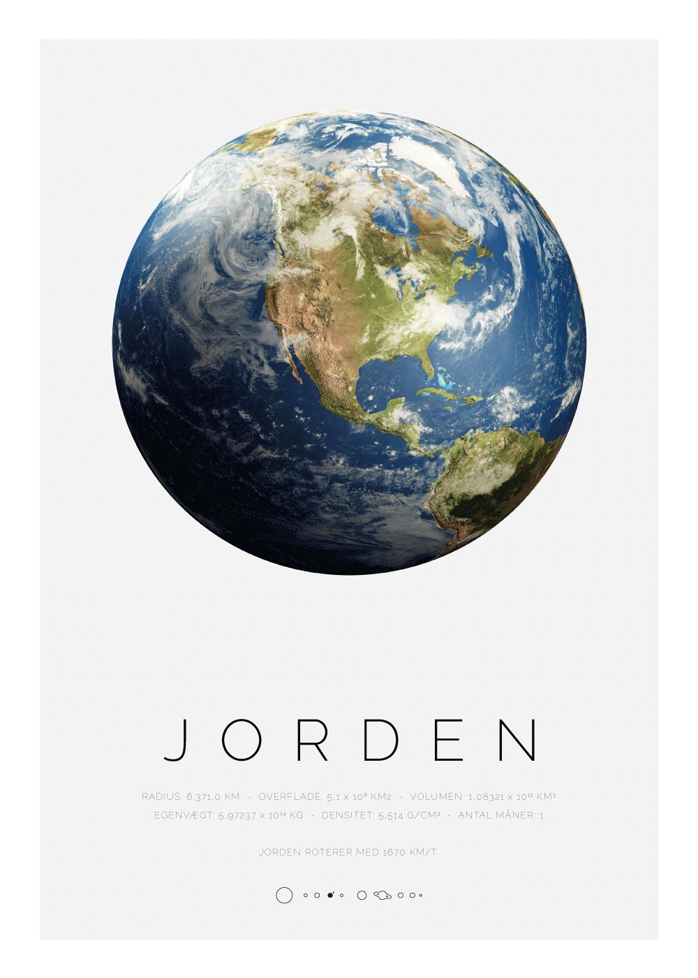Billede af Jorden - Planet plakat