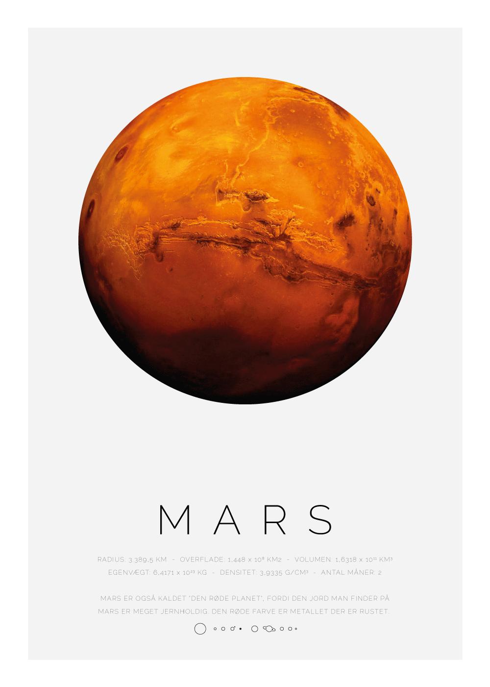 Billede af Mars - Planet plakat
