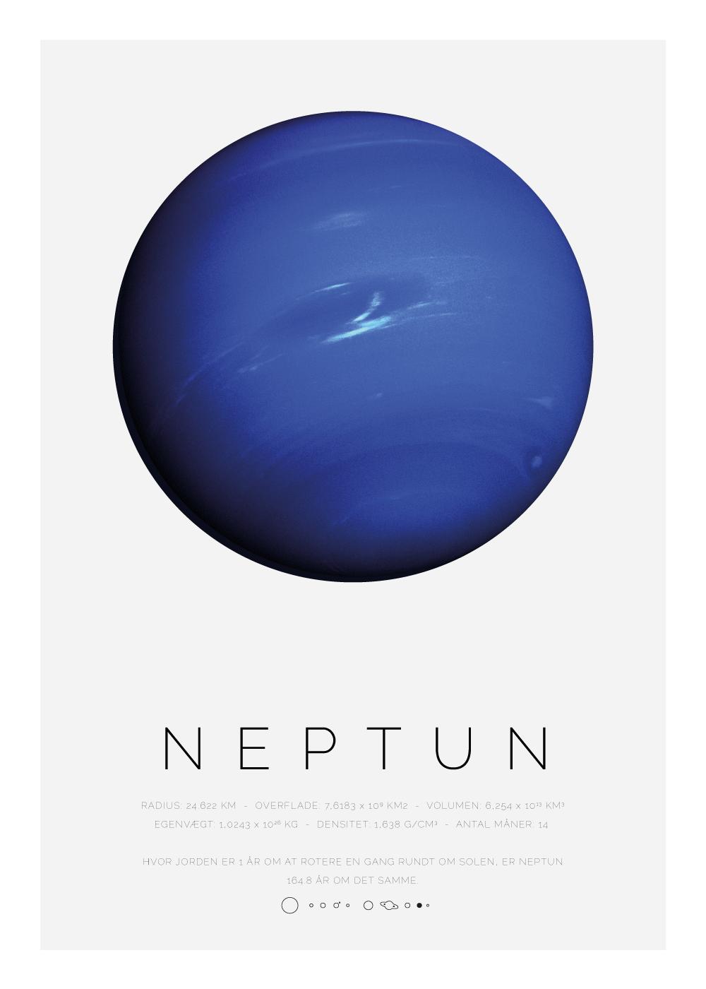 Billede af Neptun - Planet plakat