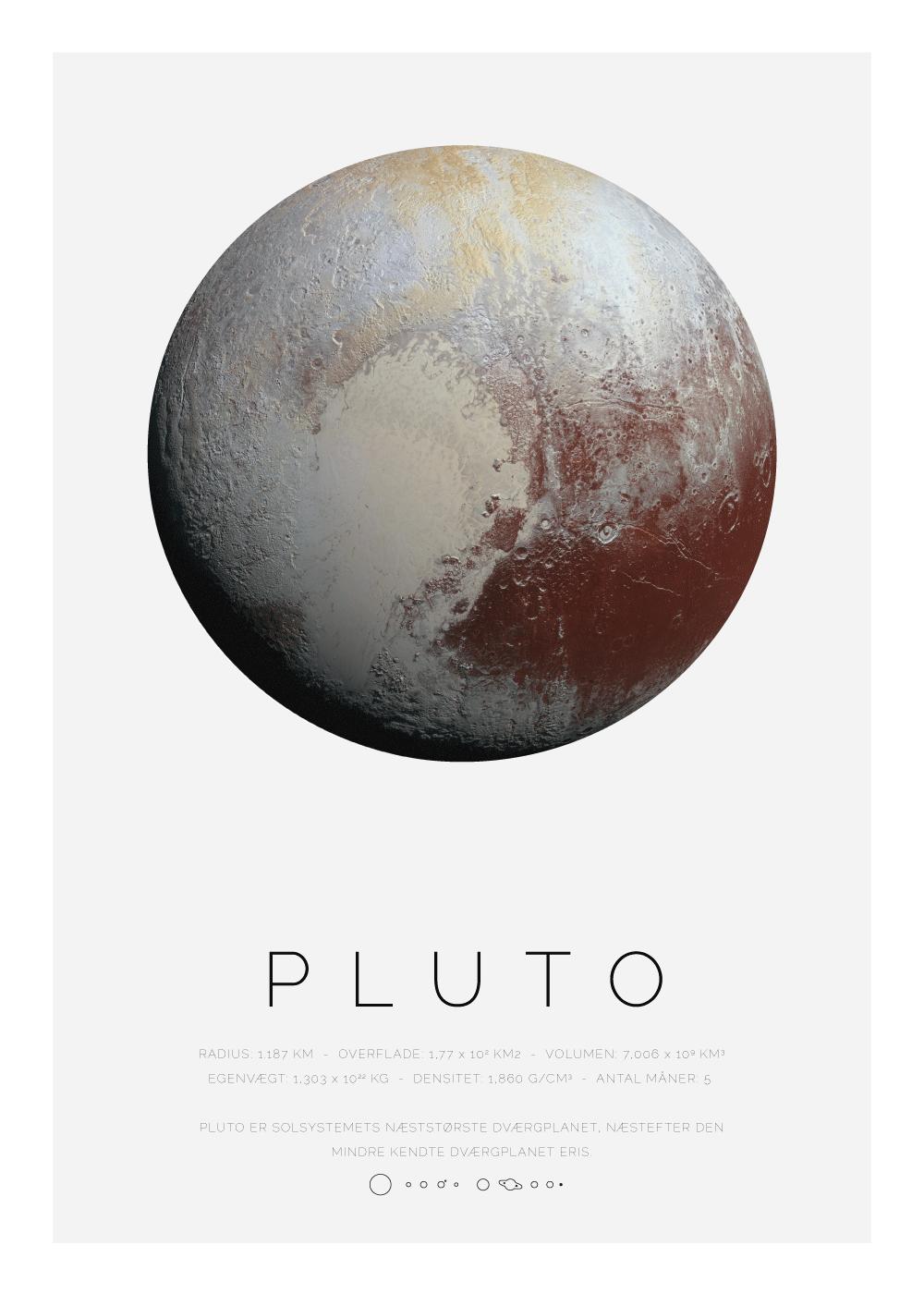 Billede af Pluto - Planet plakat