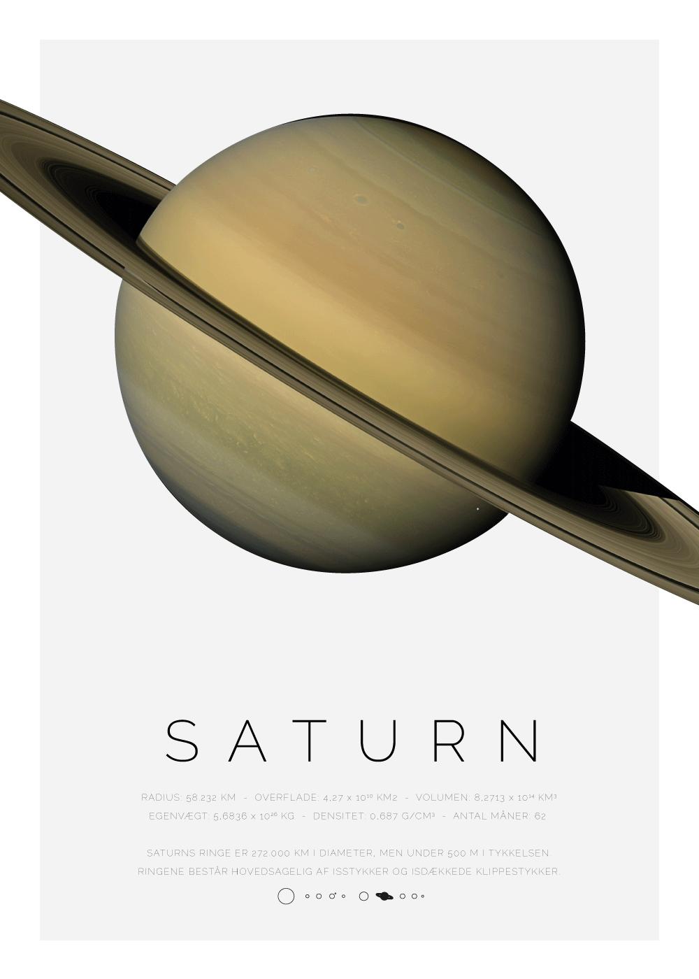 Billede af Saturn - Planet plakat
