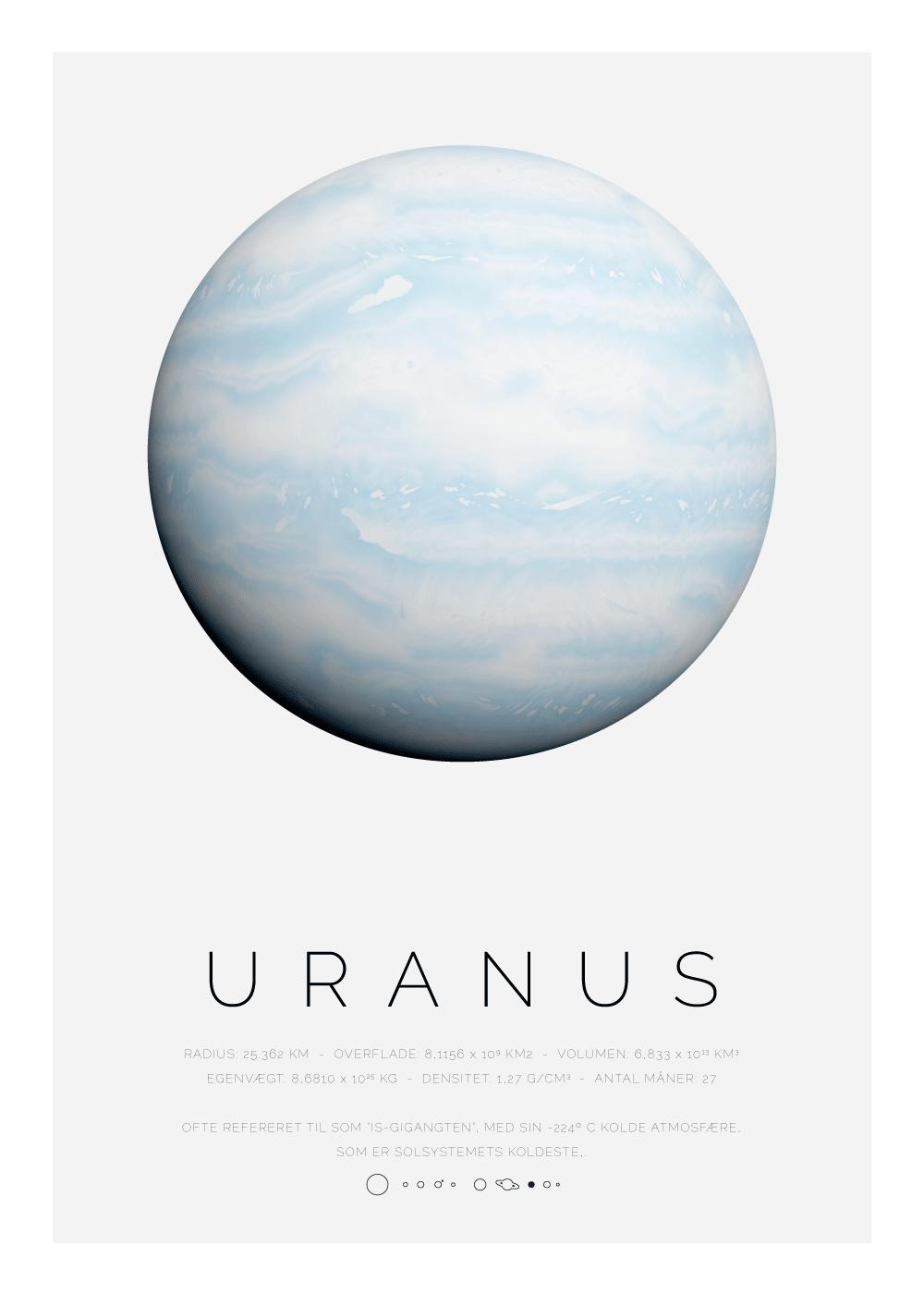 Billede af Uranus - Planet plakat