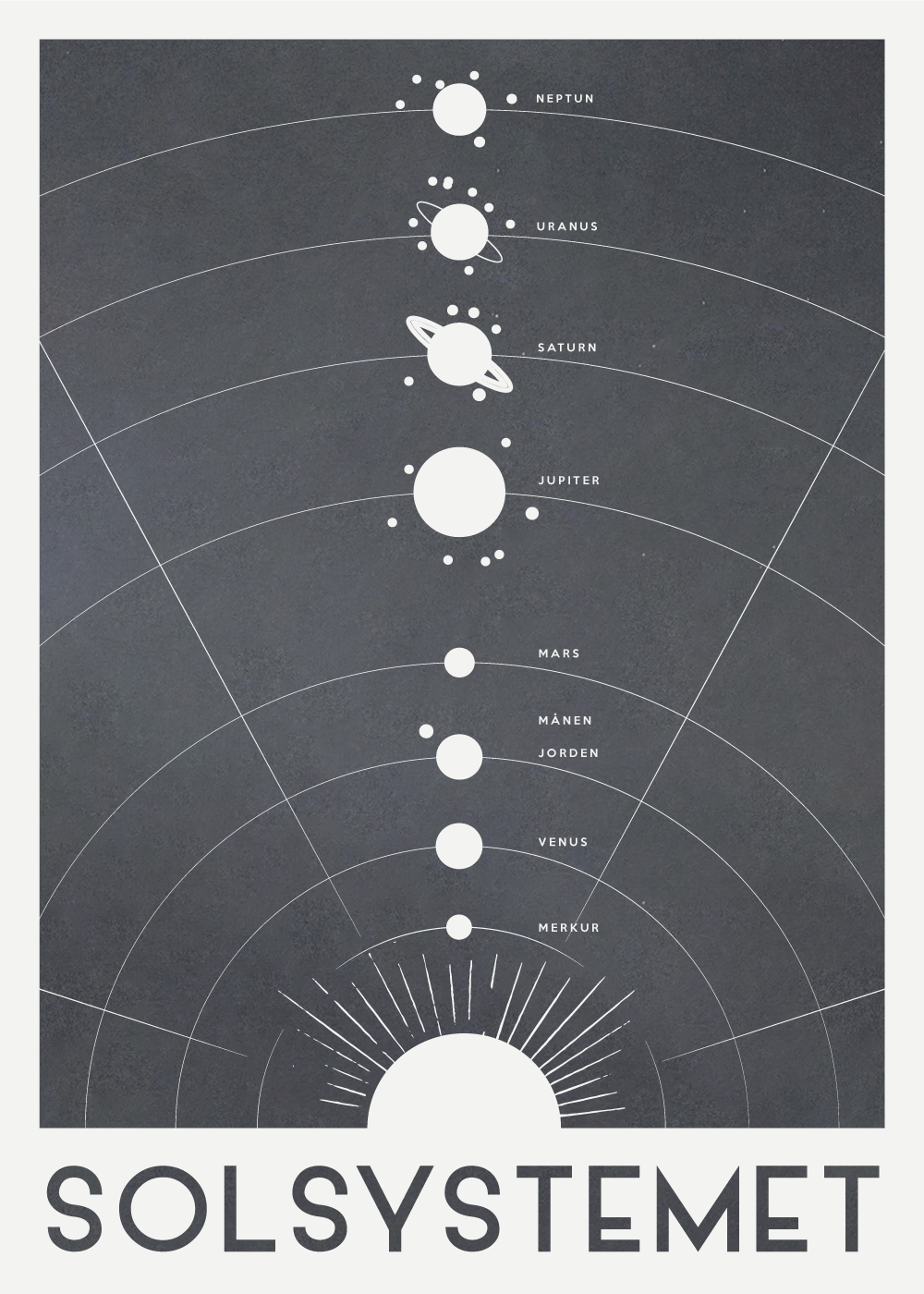 Billede af Solsystemet - Planet plakat