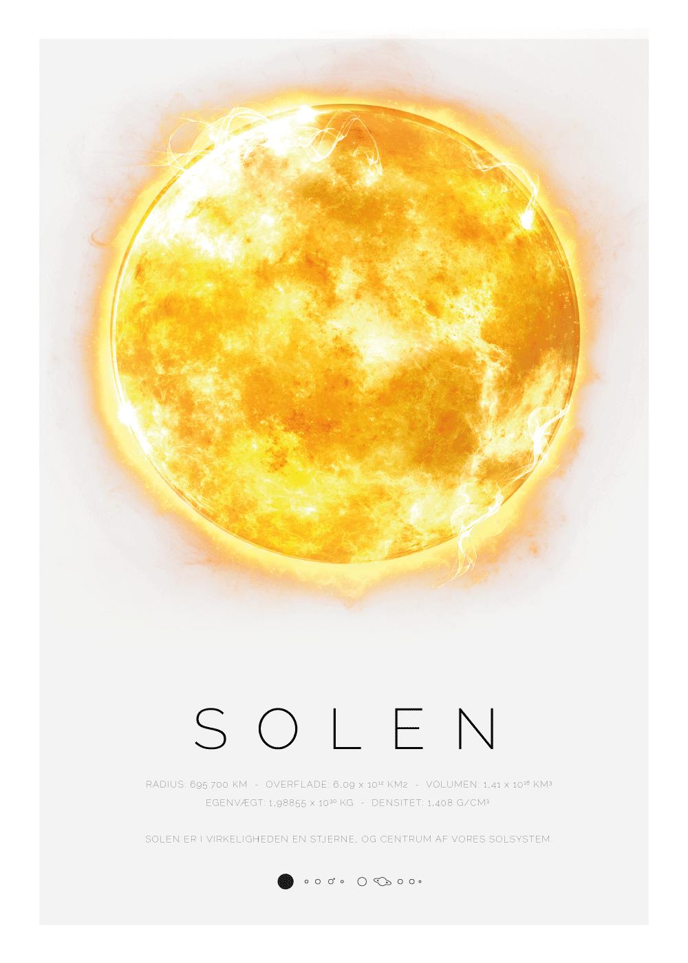 Billede af Solen - Planet plakat