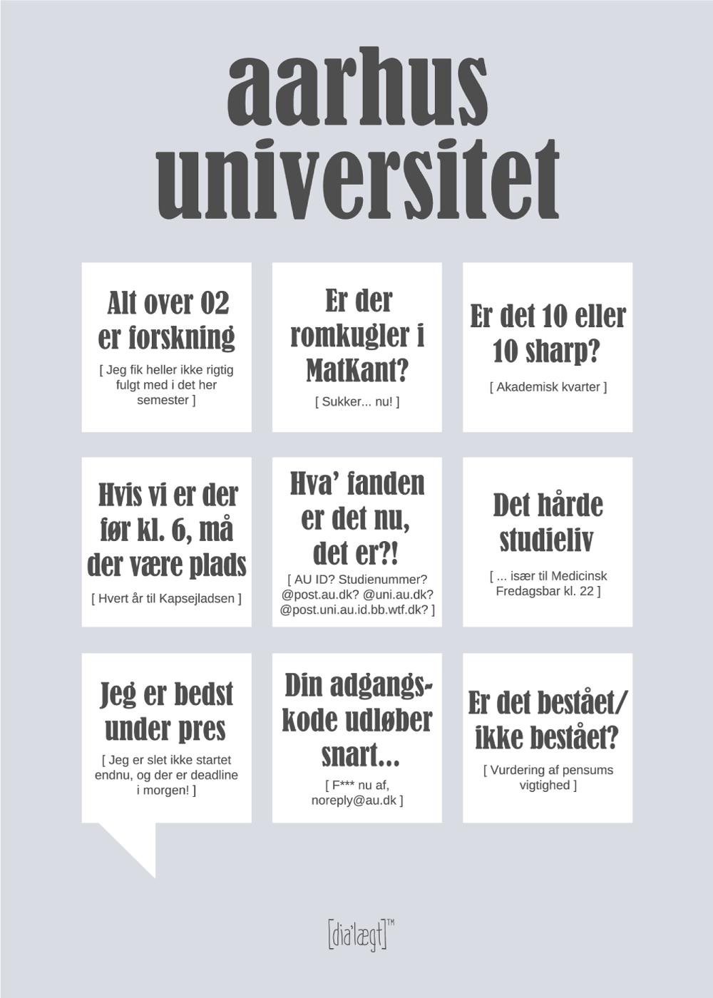 Billede af Aarhus Universitet plakat